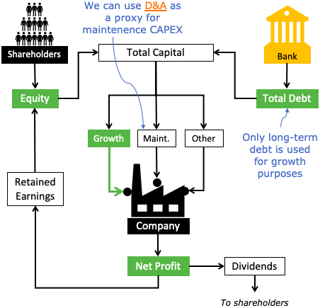 how to identify good stocks - Capital for growth