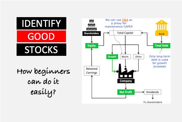 how to identify good stocks - image