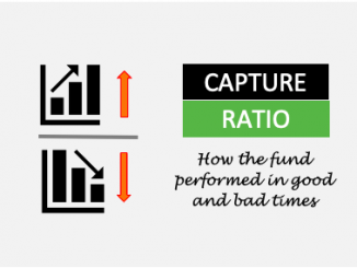 Capture Ratio - image
