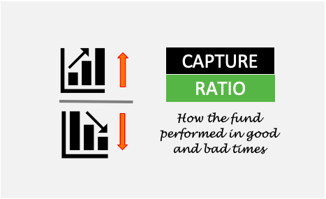 Capture Ratio - image