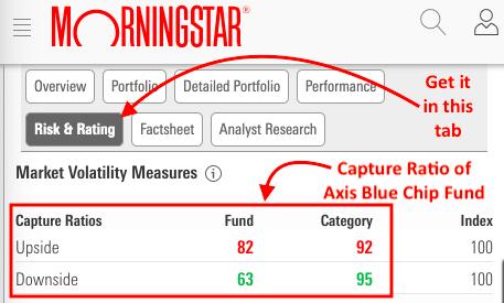 Capture Ratio - morningstar Screenshot