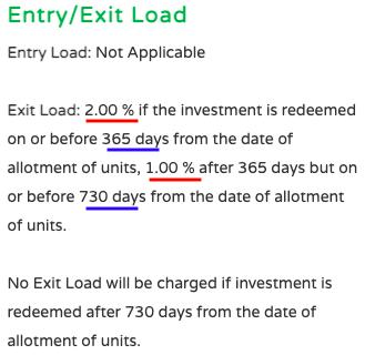 Exit load - Parag Parikh Flexi Cap Fund