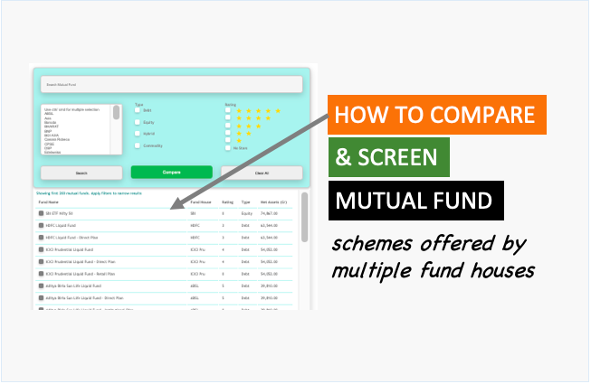 How to compare Mutual Funds - image