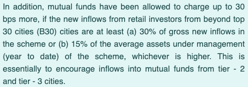 TER limits on Mutual Fund Scheme by SEBI