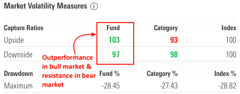 Upside ratio outperformance example