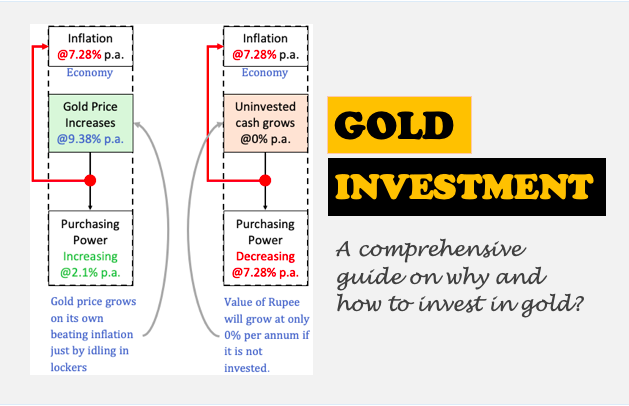 Gold Investment - image