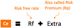 Cost of Equity - Risk free rate plus extra