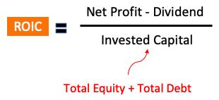 Shareholder value - ROIC