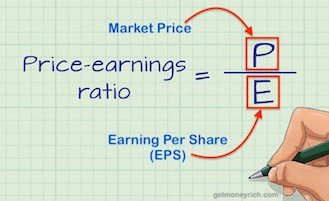 About Price Earning Ratio -image