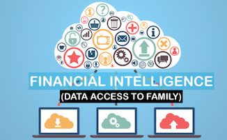 Financial Intelligence and Data Sharing -1