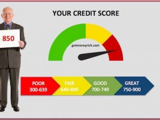 High credit score rating -image