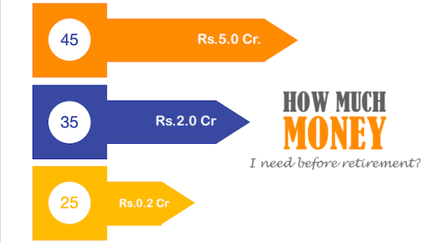 How much money is enough to retire at 45 - image