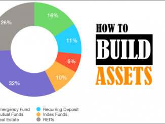 How to build assets - image
