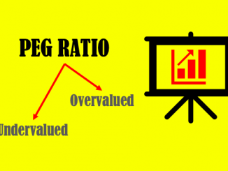 PEG Ratio - Image
