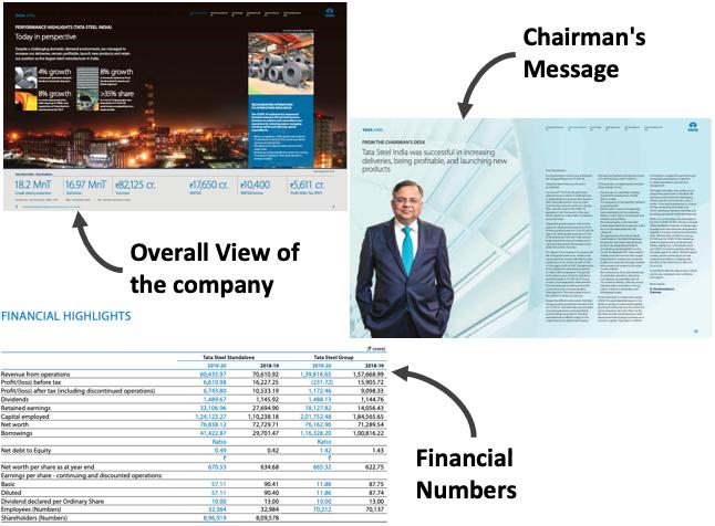 Annual Report Snapshot