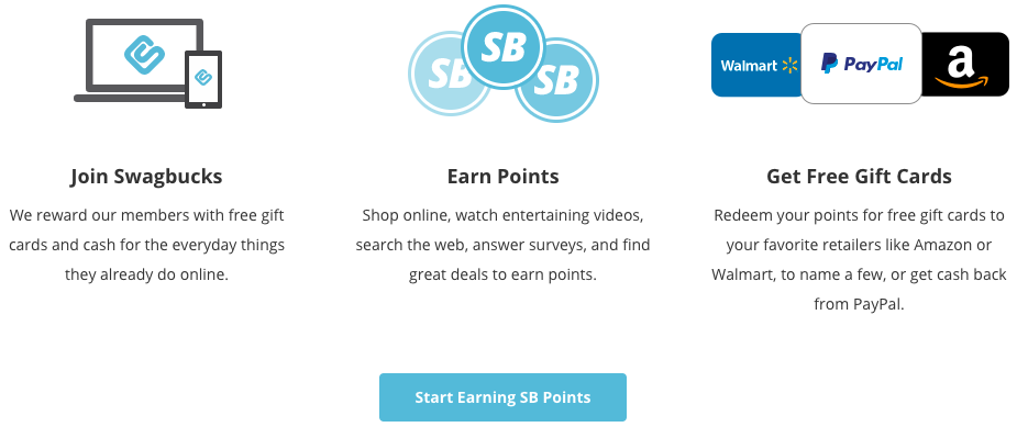 Swagbucks India - Earn Money Online - Get Started