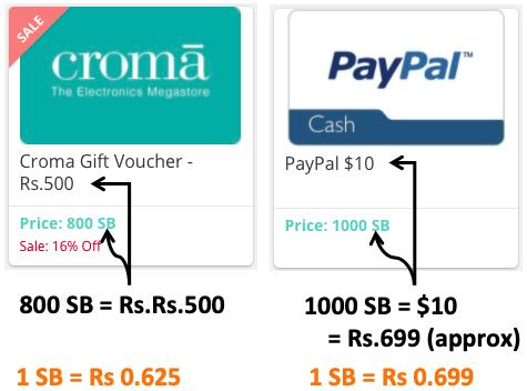 Swagbucks-India-SB-to-Gift-Voucher-US-Dollar 20210530