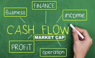 free cash flow yield -image