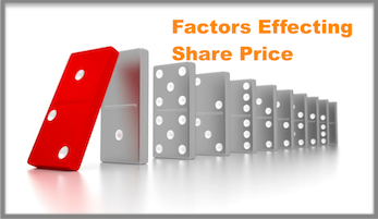 What are the factors affecting share prices