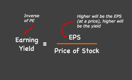 Earning Yield Formula