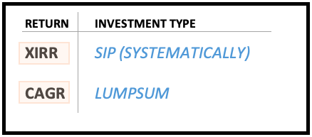CAGR and XIRR - lumpsum vs multiple cash flows investments