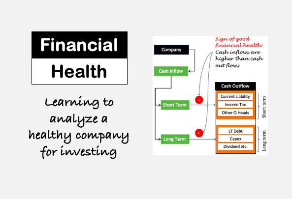 Financial Health of a company - image