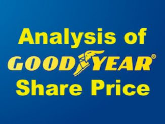 Goodyear India Share Price -image