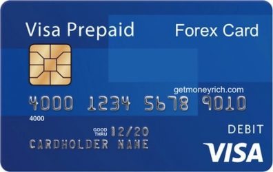 What is forex card