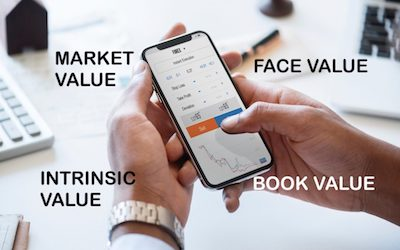 Face Value, Book Value, Market Value -image