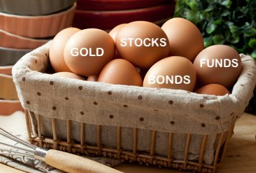 Gold is good or bad as an investment option -image