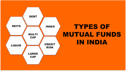 Types of Mutual Funds - IMAGE