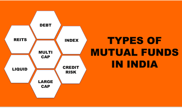 Types of Mutual Funds - landingpage