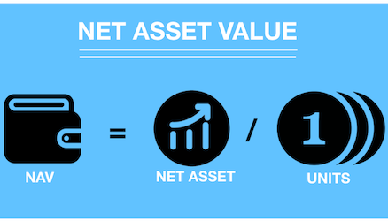 What is Nav of Mutual Fund - Image