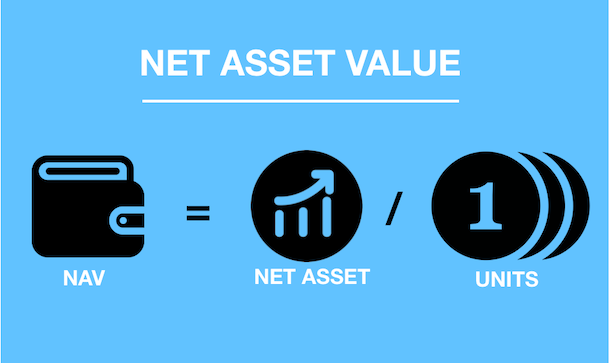What is Nav of Mutual Fund - Landing Page Image
