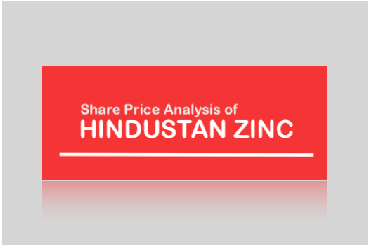 Hindustan Zinc Share Price Analysis - Image