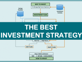 Best Investment Strategy - IMAGE