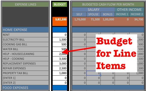 Expense Tracking - Budget for line items