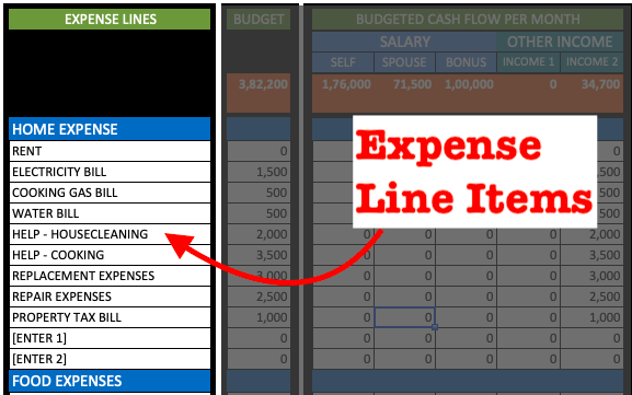 Expense Tracking - List of Expenses