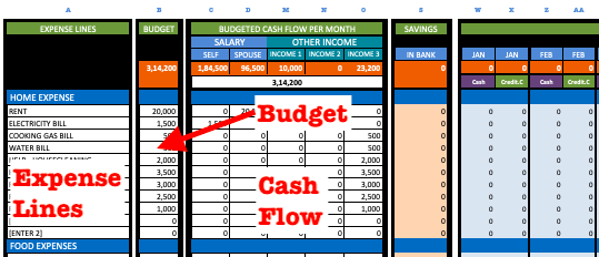 Expense Tracking - Budget Sheet