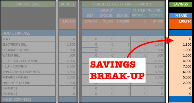 Expense Tracking - Savings Break-Up