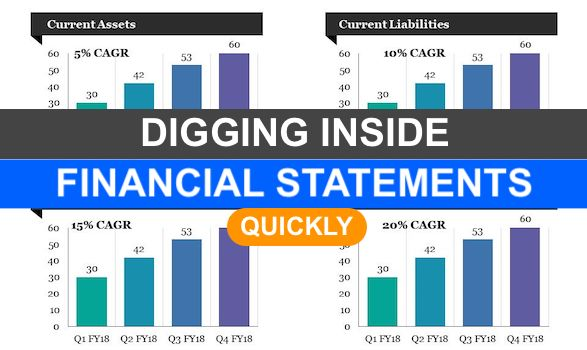 What to look inside financial statements - image