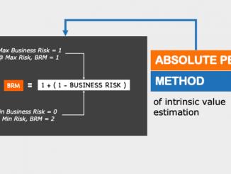 Absolue PE Method - image2