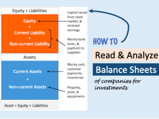 How to read and analyze balance sheets of companies for investments