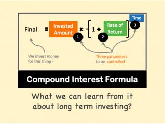 Compound Interest Formula - image
