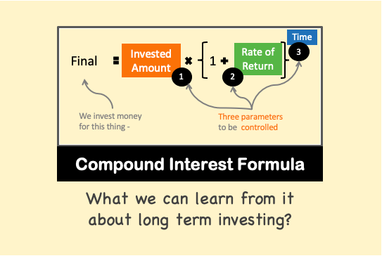 Compound Interest Formula - image