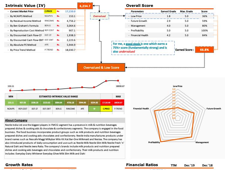 Stock Analysis Worksheet 20201114