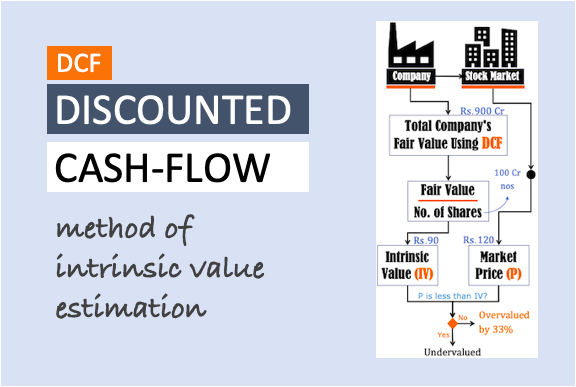 Discounted Cash Flow (DCF) - New Image