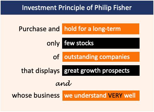 Philip Fisher Investment Principle