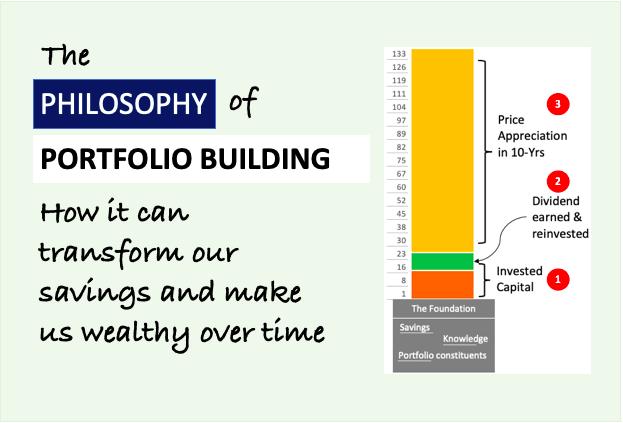 Investment Portfolio Philosophy - image