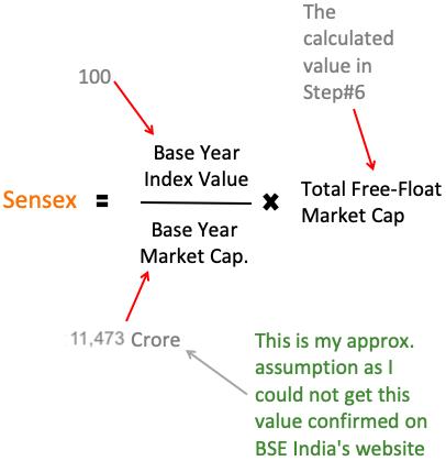The-Sensex-Formula_11400_2